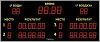 Табло для бассейна на 4 дорожки №1 - спортинвентарь оптом, Пумори-Спорт, Екатеринбург