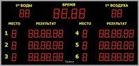 Табло для бассейна на 6 дорожек №2 - спортинвентарь оптом, Пумори-Спорт, Екатеринбург