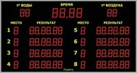 Табло для бассейна на 8 дорожек №4 - спортинвентарь оптом, Пумори-Спорт, Екатеринбург