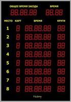 Табло для картинга - спортинвентарь оптом, Пумори-Спорт, Екатеринбург
