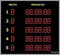 Электронное табло для бассейна и водного поло - спортинвентарь оптом, Пумори-Спорт, Екатеринбург
