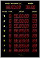 Другие виды электронного табло - спортинвентарь оптом, Пумори-Спорт, Екатеринбург